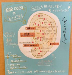 earcoco